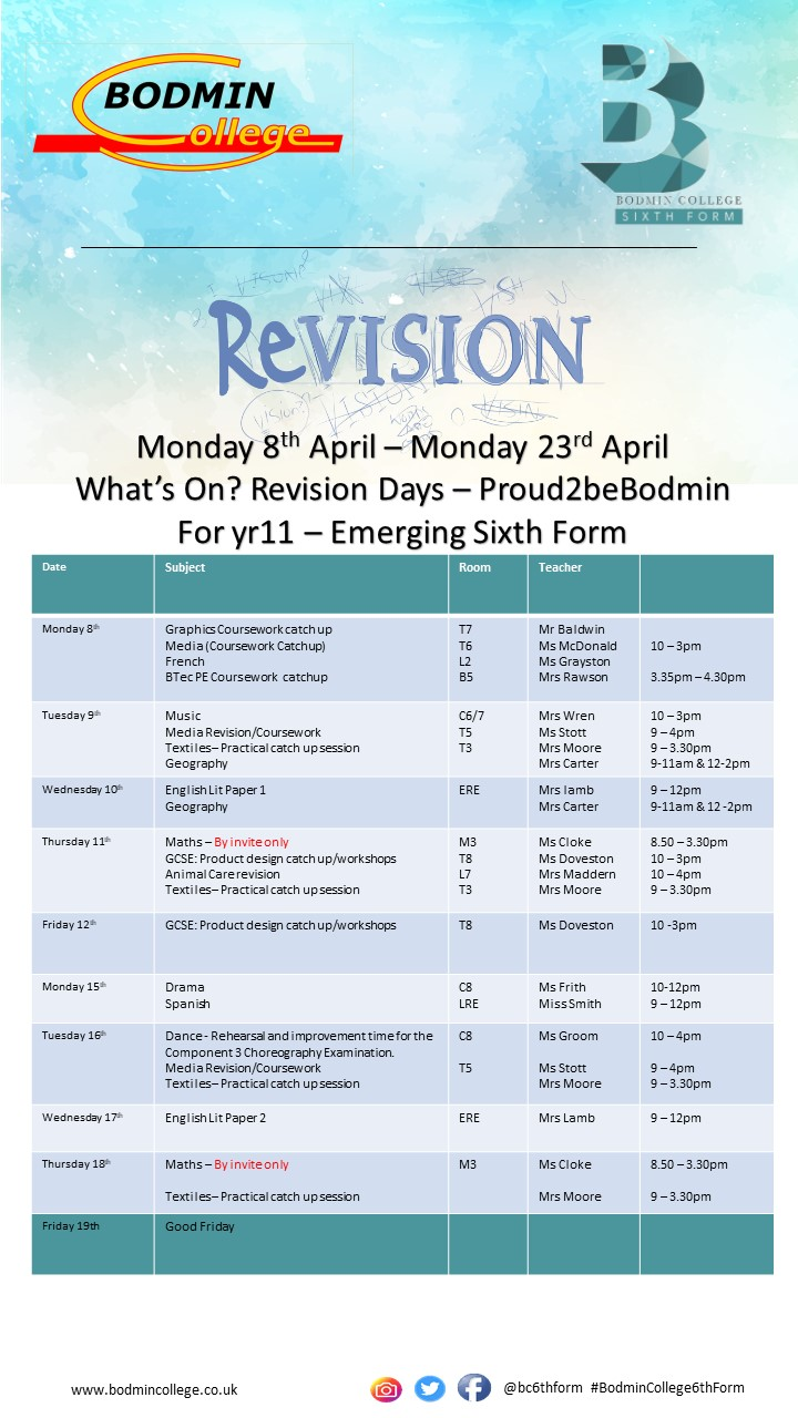 Y11EasterRevision