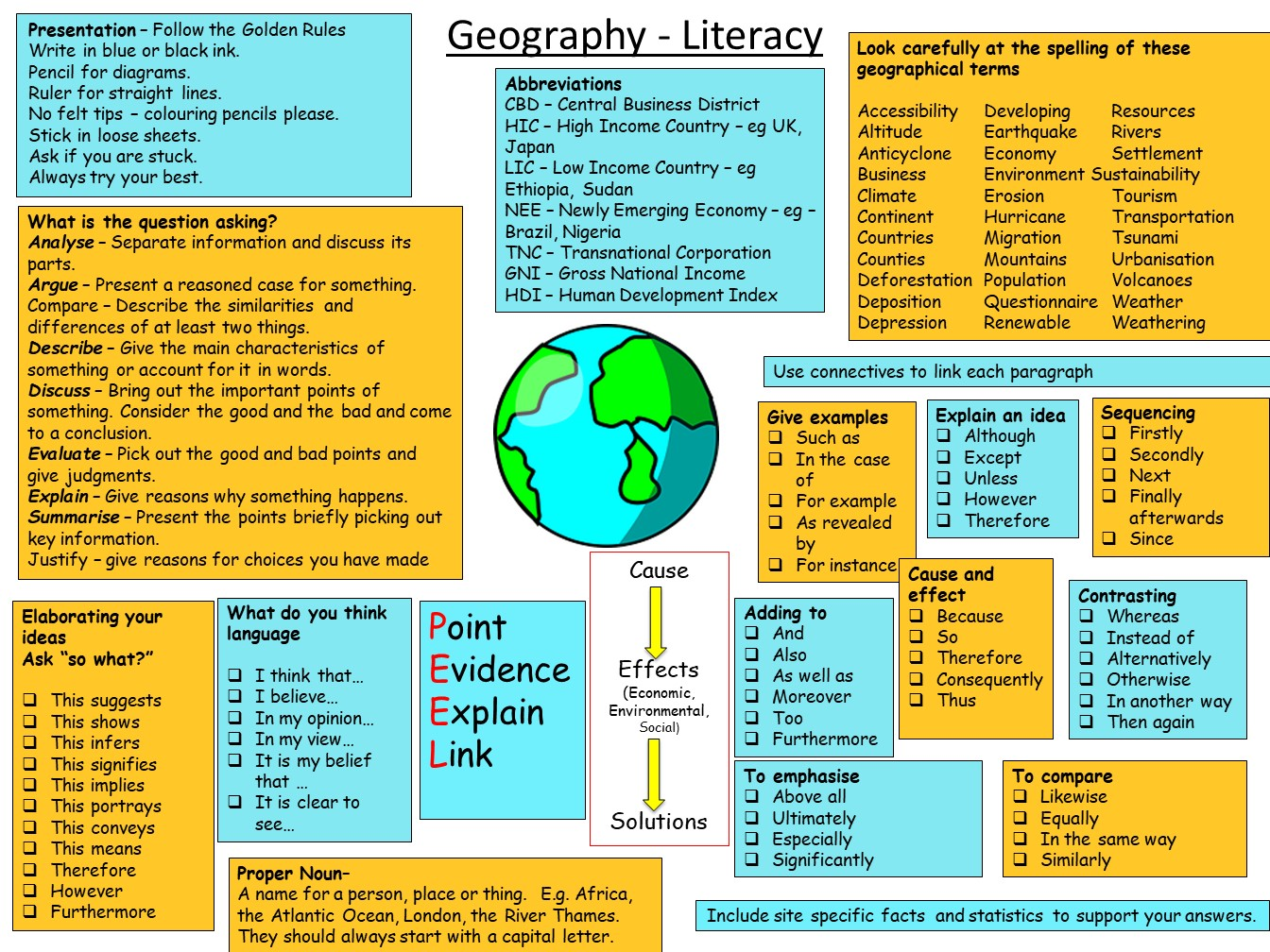 lacgeography